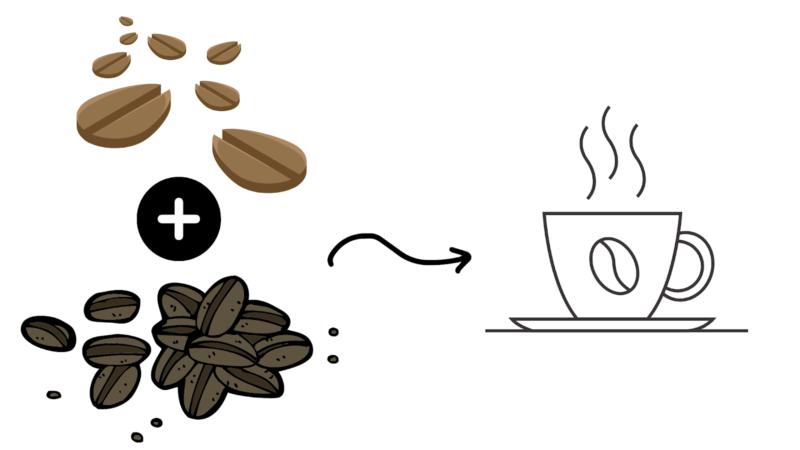 オリジナルブレンドコーヒーを作る